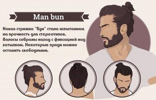 Виды мужских причесок с хвостиком, как называются и как делать