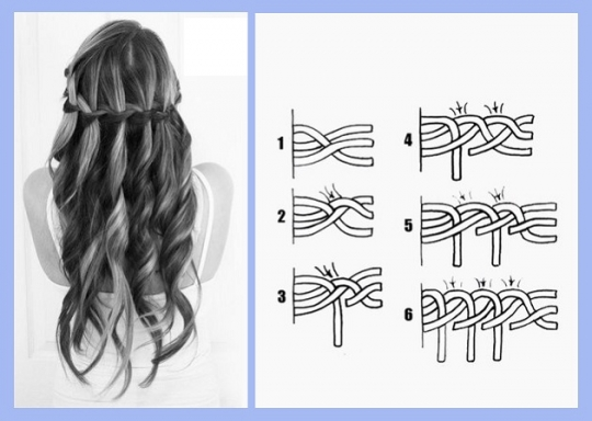 Как сделать прическу водопад - пошаговая инструкция плетения косы