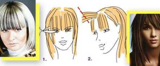 Как правильно самой подстричь косую, ровную, рваную и короткую челку