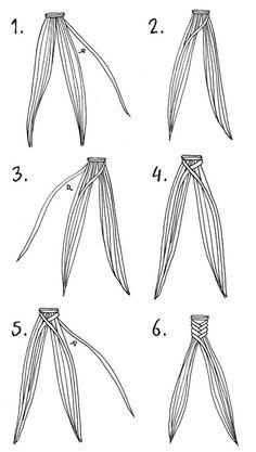 Как плести косу рыбий хвост — 20 идей прически рыбий хвост